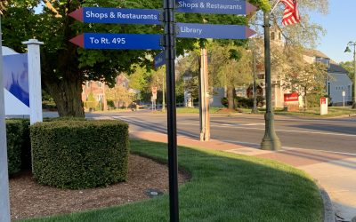 What are Wayfinding Signs?